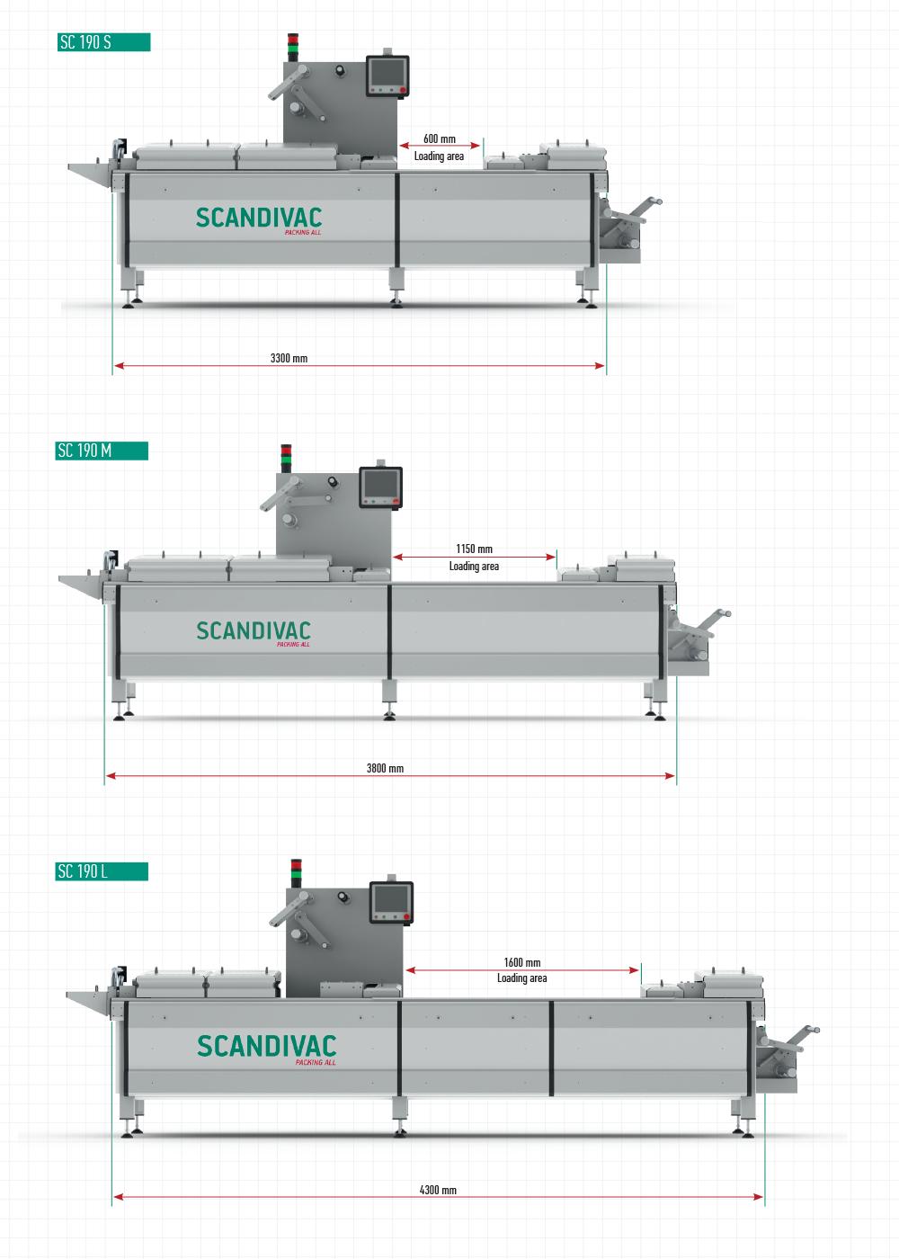 Thermoformer SC 190