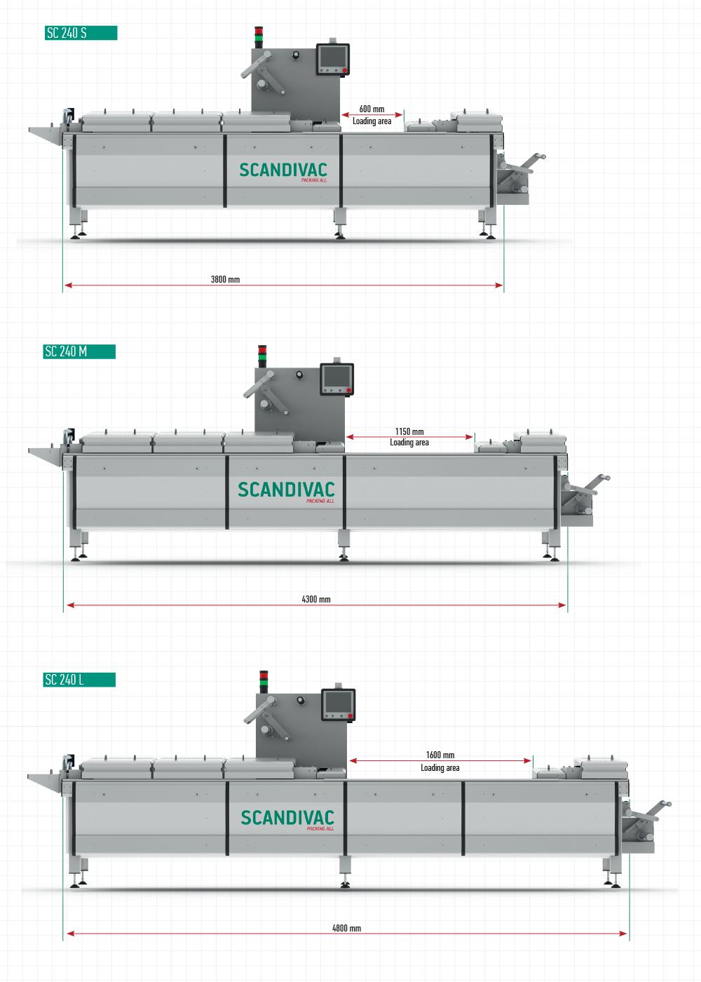 Termoformers SC 240